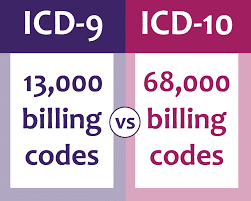 ICD10 diagnosis code set update graphic